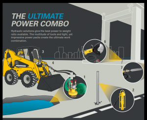 Atlas Copco hydraulic equipment solutions-a