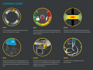 atlas copco hydraulic guide