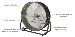 Strongway Classic Cooler Drum Fan — 24in. 7700 CFM