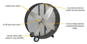 Strongway Open Motor Direct-Drive Drum Fan 48in. 18,900 CFM