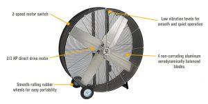 Strongway Open Motor Direct-Drive Drum Fan 48in. 18,900 CFM