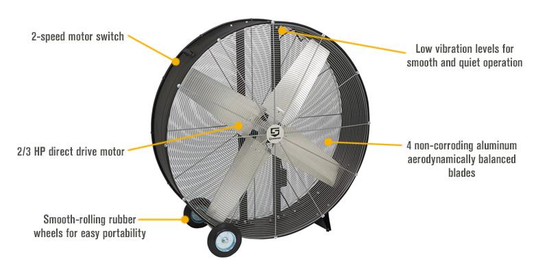 Direct Drive Fan Motor Performance : Strongway open motor direct drive drum fan — in