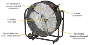 Strongway Tilting Direct Drive Drum Fan 24in., 8000 CFM detail pic
