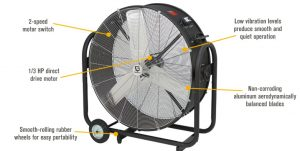 Strongway Tilting Direct Drive Drum Fans — 36in., 9600 CFM detail pic
