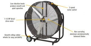 Strongway Tilting Direct Drive Drum Fans — 42in., 16,500 CFM
